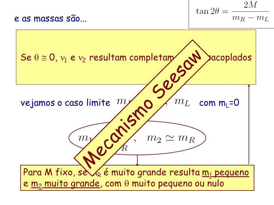 Para M fixo, se mR é muito grande resulta m1 pequeno e m2 muito grande, com  muito pequeno ou nulo