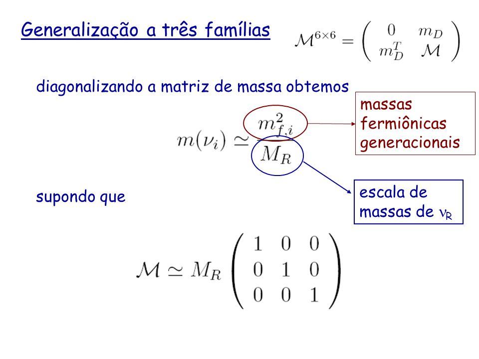 Generalização a três famílias