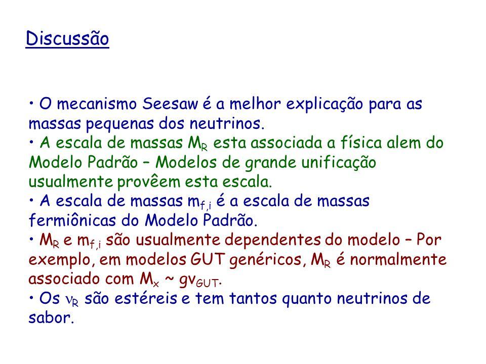 Discussão O mecanismo Seesaw é a melhor explicação para as massas pequenas dos neutrinos.