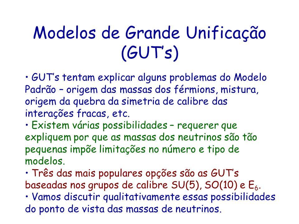 Modelos de Grande Unificação (GUT's)
