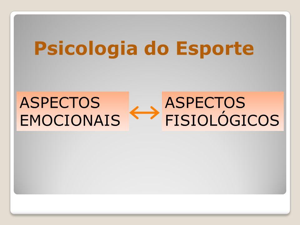 Psicologia do Esporte ASPECTOS EMOCIONAIS ASPECTOS FISIOLÓGICOS