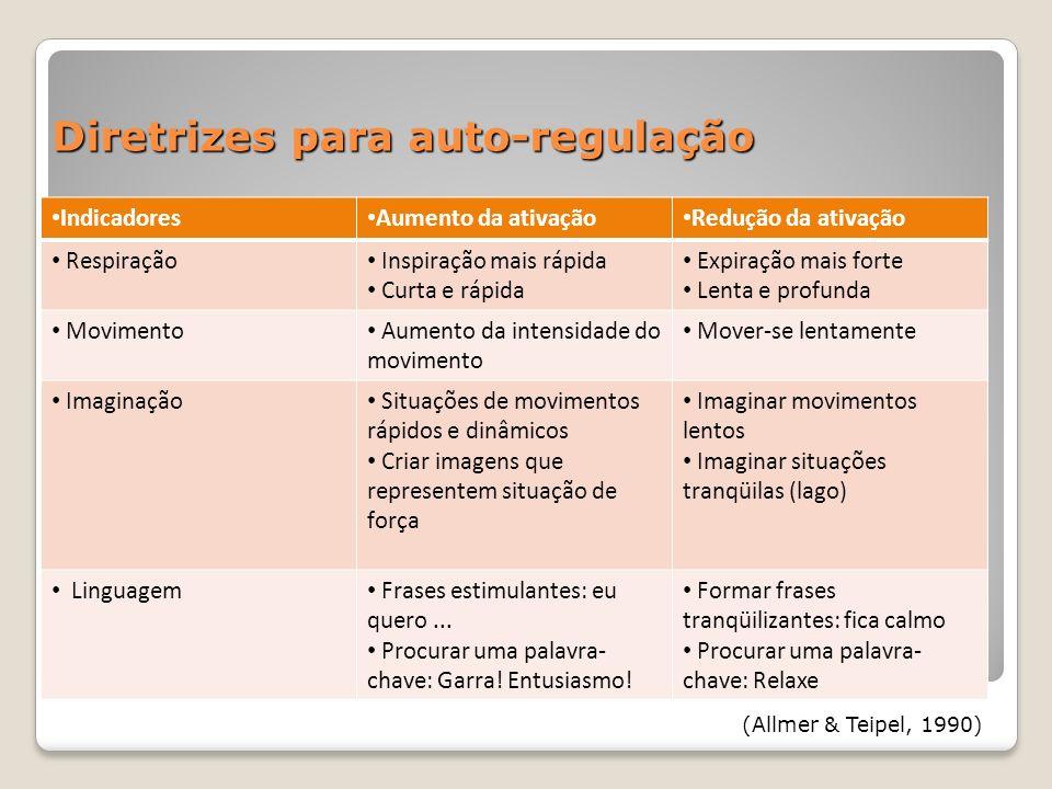 Diretrizes para auto-regulação