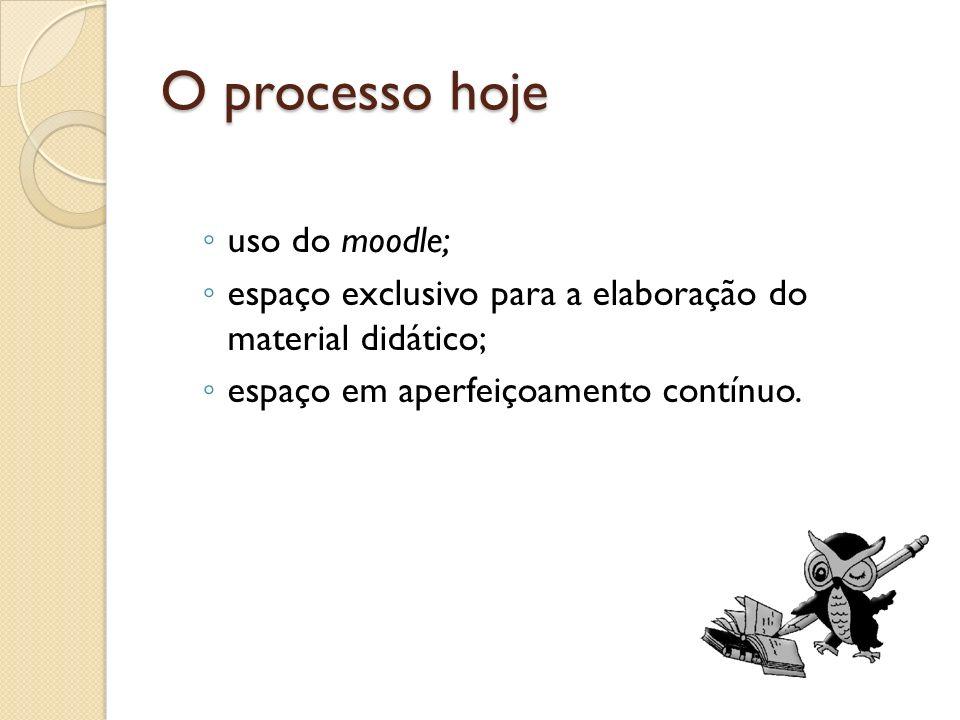 O processo hoje uso do moodle;