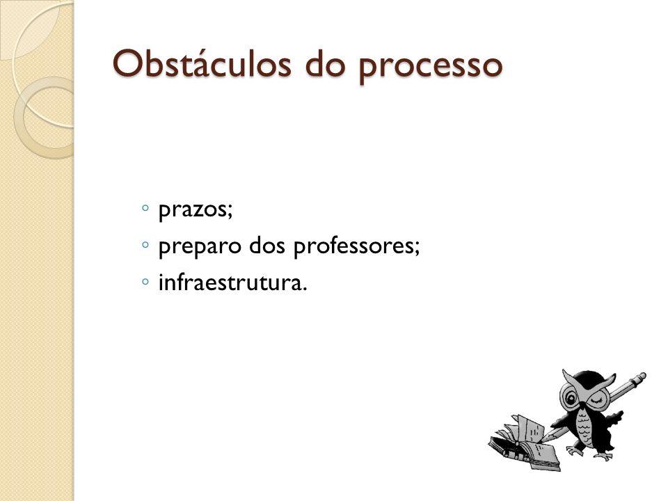 Obstáculos do processo