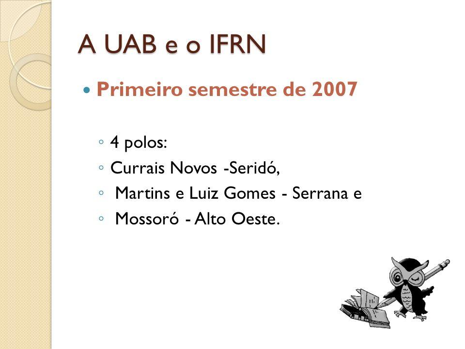 A UAB e o IFRN Primeiro semestre de 2007 4 polos: