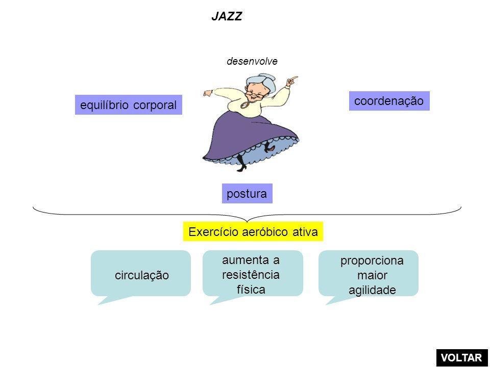 Exercício aeróbico ativa