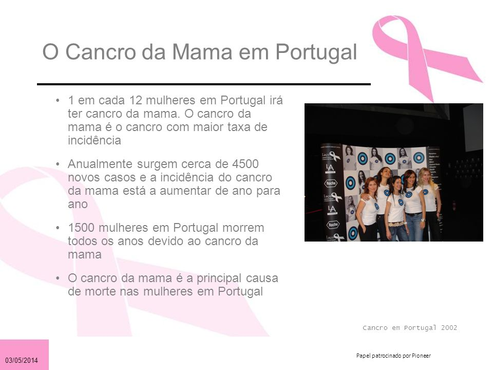 O Cancro da Mama em Portugal