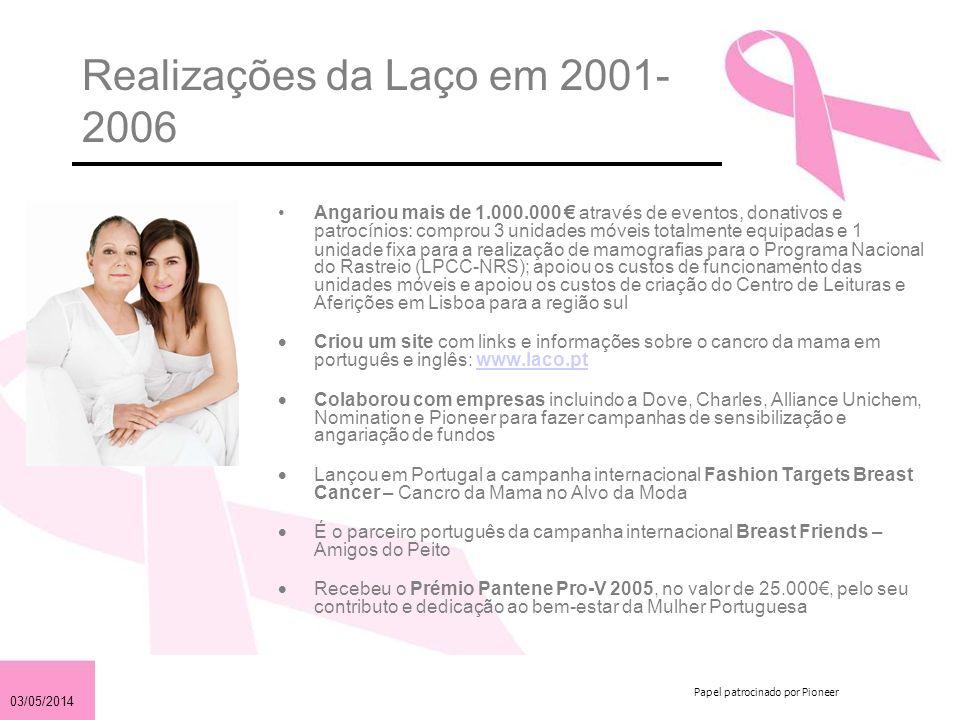 Realizações da Laço em 2001-2006