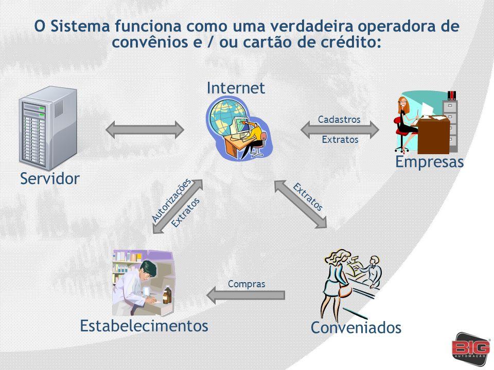 O Sistema funciona como uma verdadeira operadora de convênios e / ou cartão de crédito: