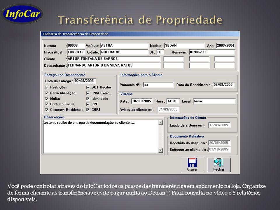 Transferência de Propriedade