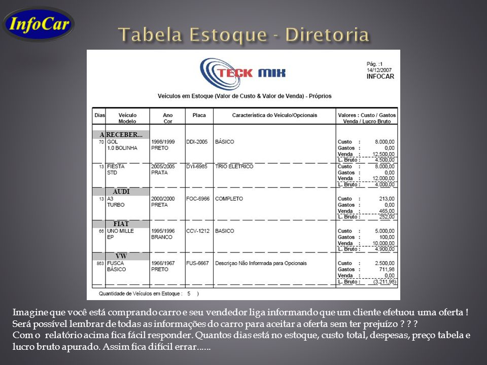 Tabela Estoque - Diretoria
