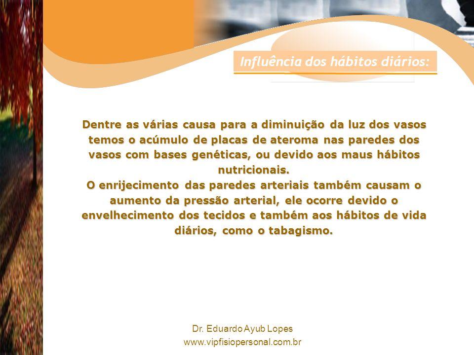Influência dos hábitos diários: