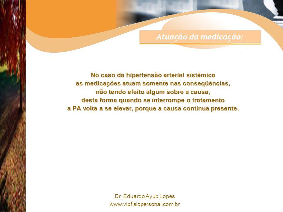 Atuação da medicação: No caso da hipertensão arterial sistêmica