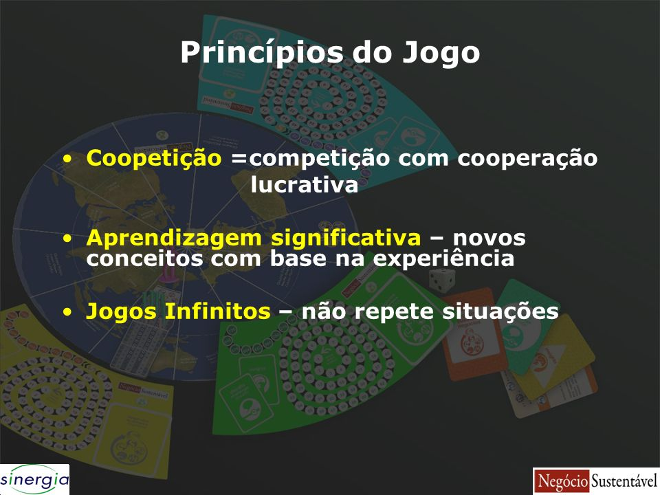 Princípios do Jogo Coopetição =competição com cooperação lucrativa