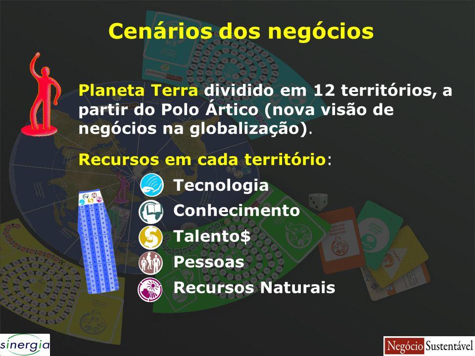 Cenários dos negócios Planeta Terra dividido em 12 territórios, a partir do Polo Ártico (nova visão de negócios na globalização).