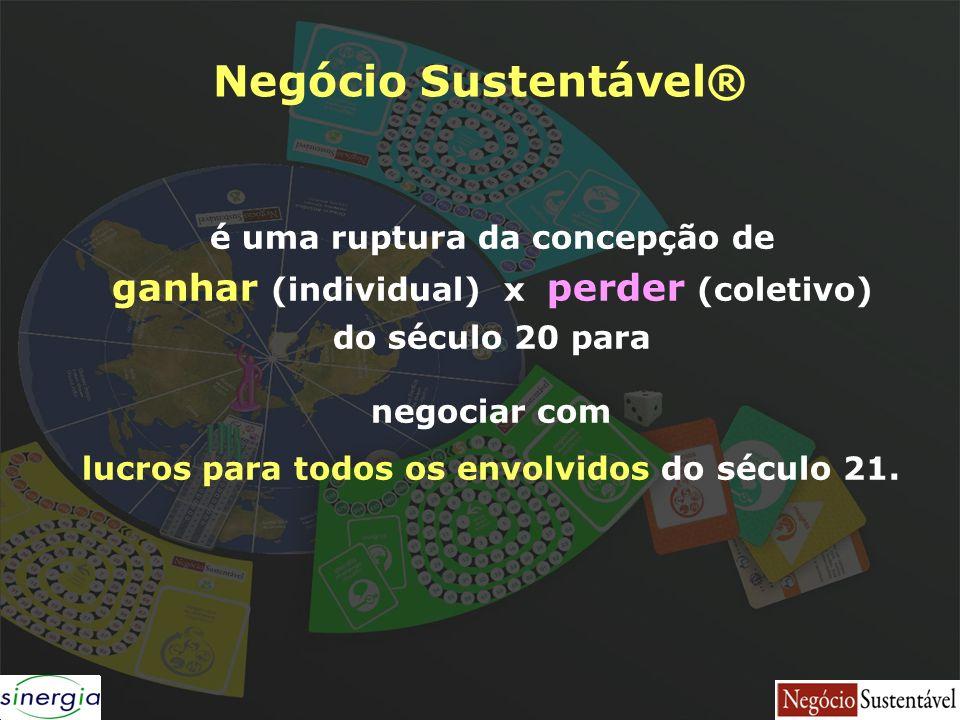 Negócio Sustentável® ganhar (individual) x perder (coletivo)