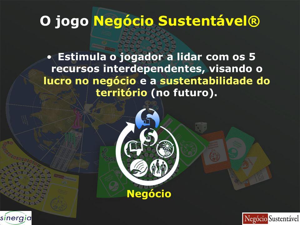 O jogo Negócio Sustentável®