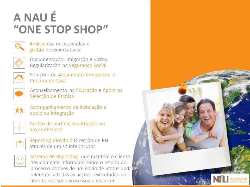 A NAU É ONE STOP SHOP Análise das necessidades e gestão de expectativas. Documentação, Imigração e vistos. Regularização na Segurança Social.