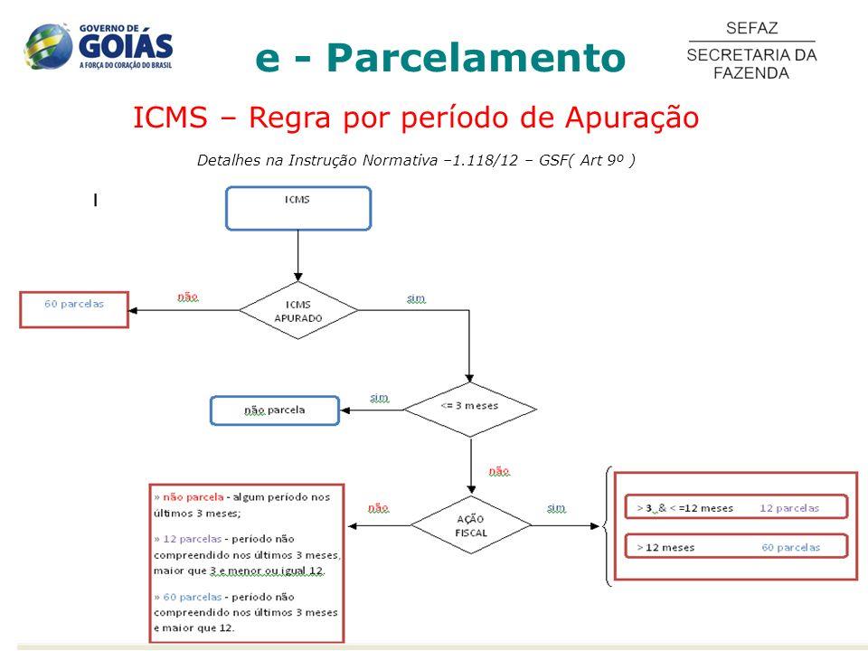 e - Parcelamento ICMS – Regra por período de Apuração