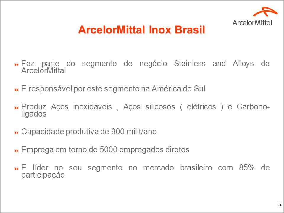 ArcelorMittal Inox Brasil