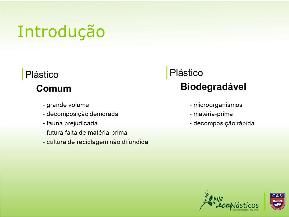 Introdução Plástico Plástico Biodegradável Comum - grande volume