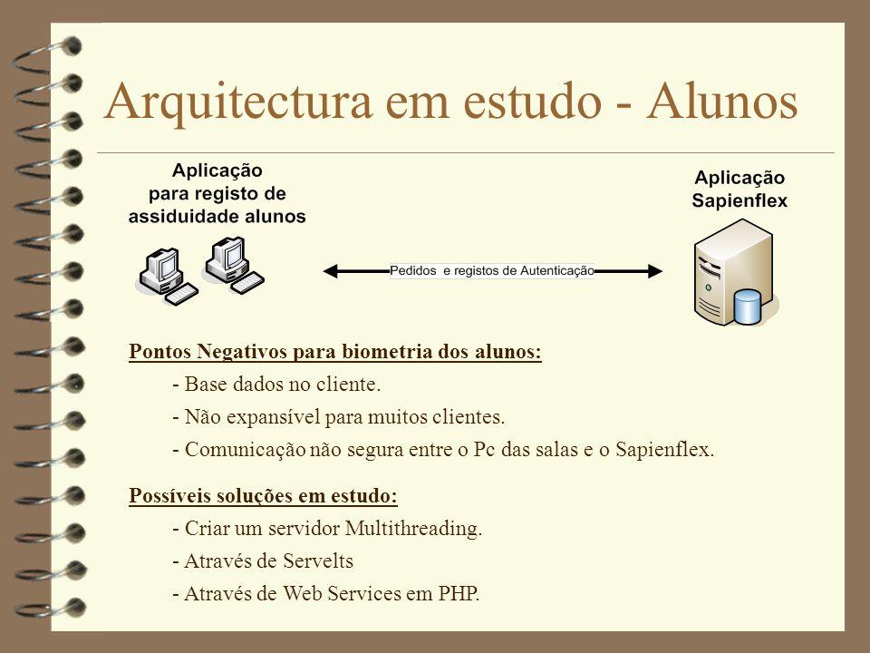 Arquitectura em estudo - Alunos