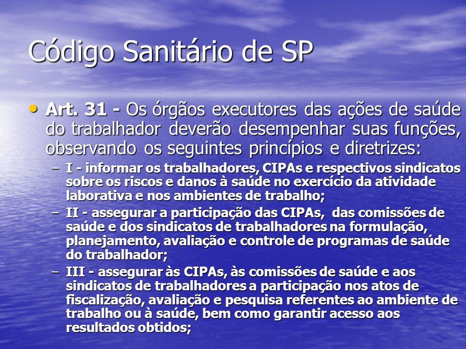 Código Sanitário de SP