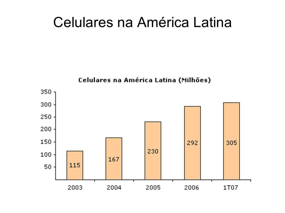 Celulares na América Latina