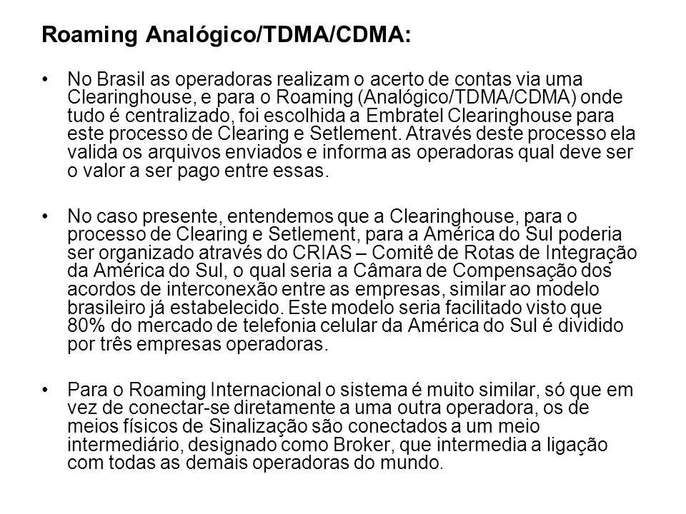 Roaming Analógico/TDMA/CDMA: