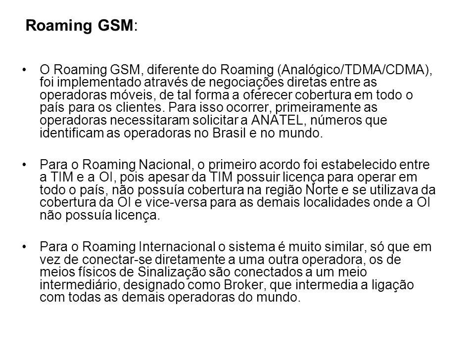 Roaming GSM: