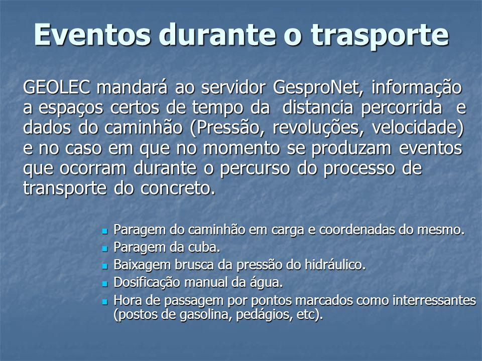 Eventos durante o trasporte