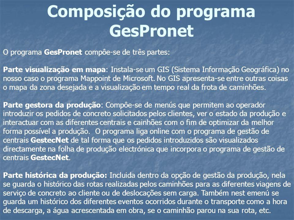 Composição do programa GesPronet