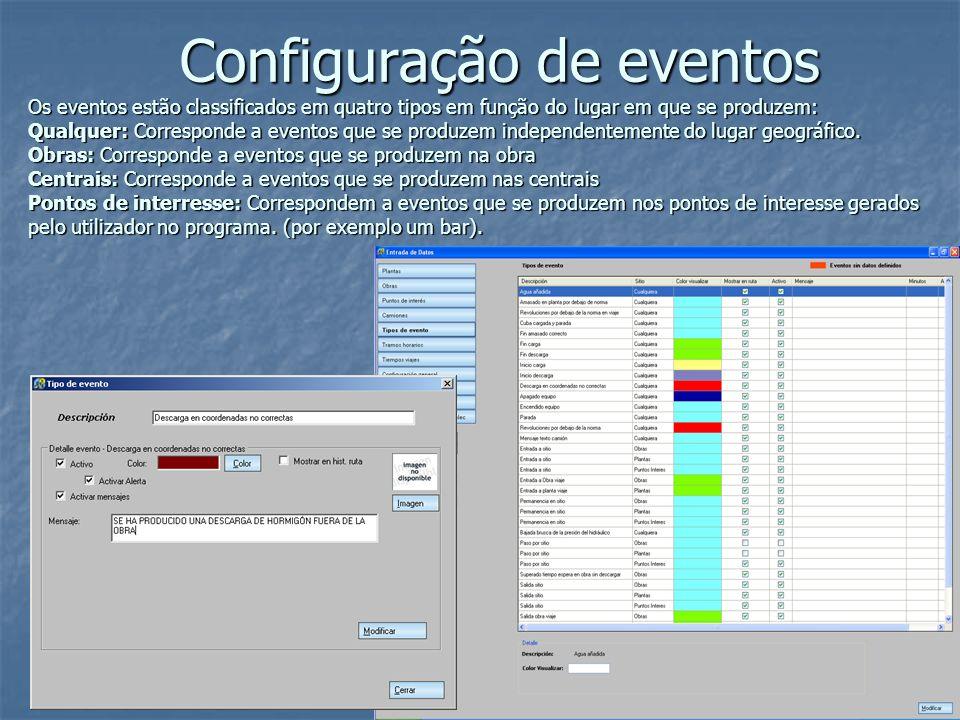 Configuração de eventos Os eventos estão classificados em quatro tipos em função do lugar em que se produzem: Qualquer: Corresponde a eventos que se produzem independentemente do lugar geográfico.