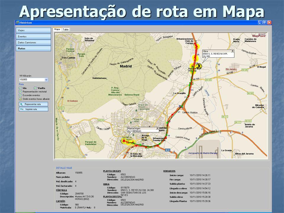 Apresentação de rota em Mapa