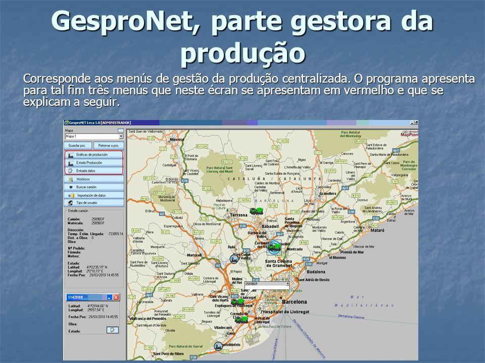 GesproNet, parte gestora da produção