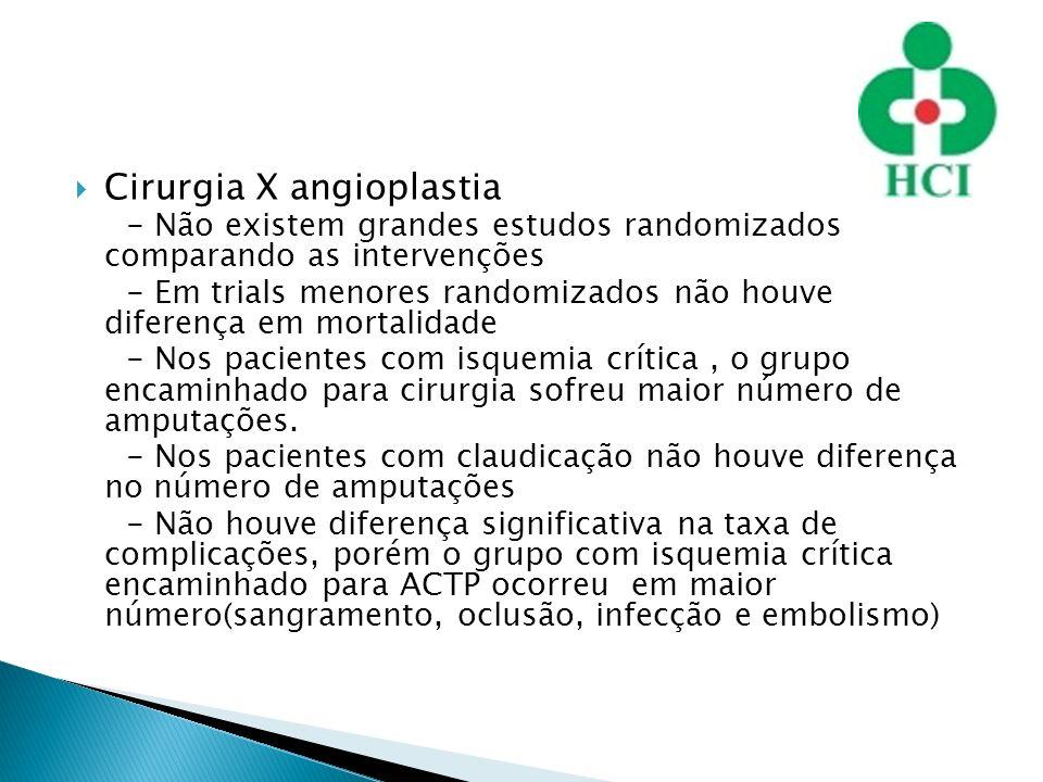 Cirurgia X angioplastia