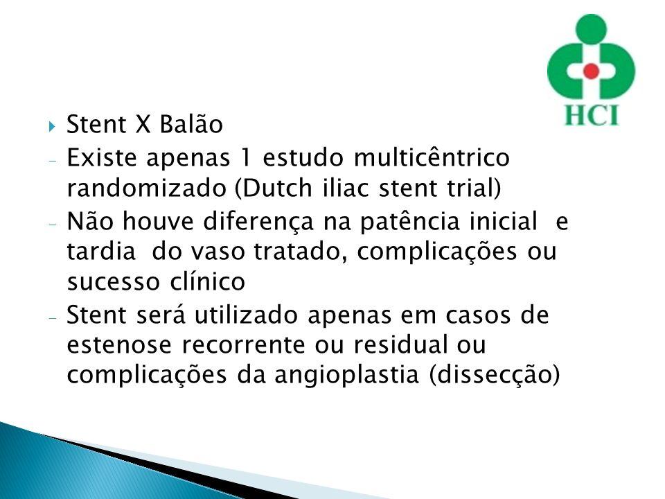 Stent X Balão Existe apenas 1 estudo multicêntrico randomizado (Dutch iliac stent trial)
