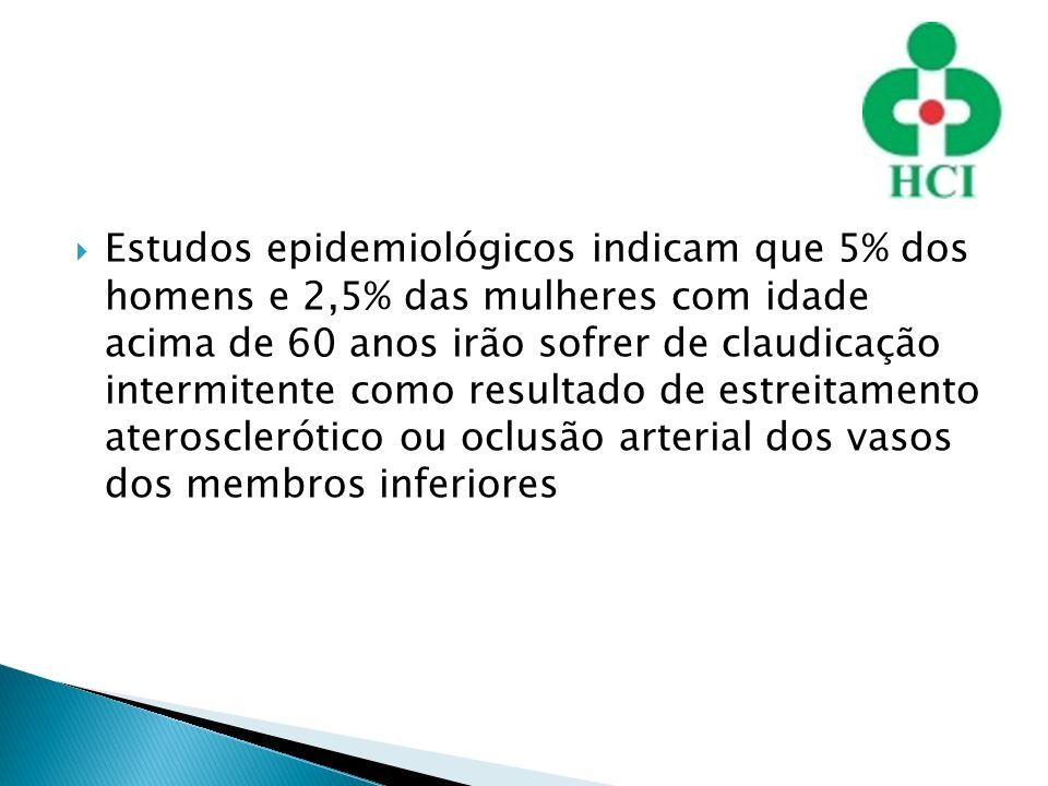 Estudos epidemiológicos indicam que 5% dos homens e 2,5% das mulheres com idade acima de 60 anos irão sofrer de claudicação intermitente como resultado de estreitamento aterosclerótico ou oclusão arterial dos vasos dos membros inferiores