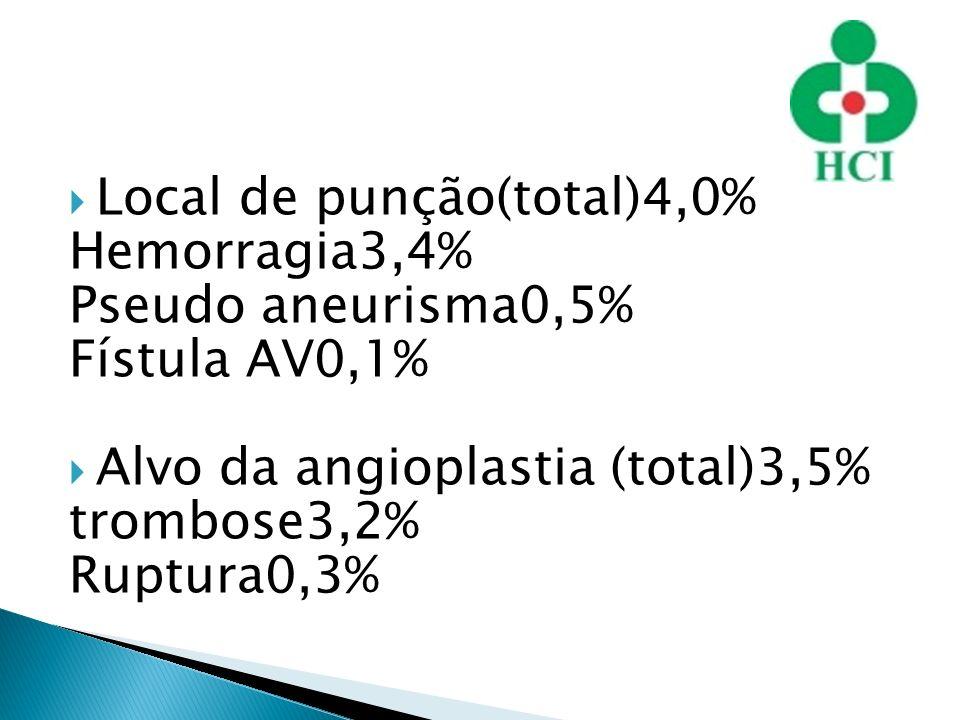 Local de punção(total)4,0%