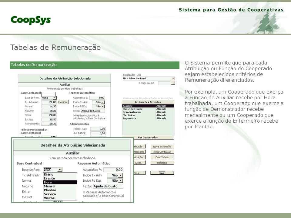 Tabelas de Remuneração