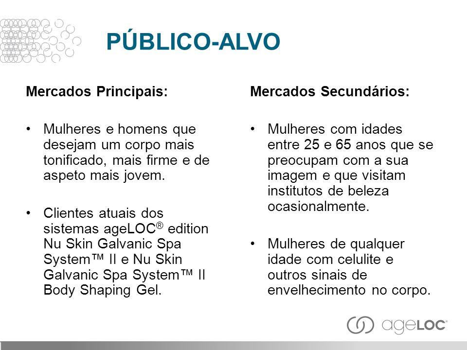 PÚBLICO-ALVO Mercados Principais: