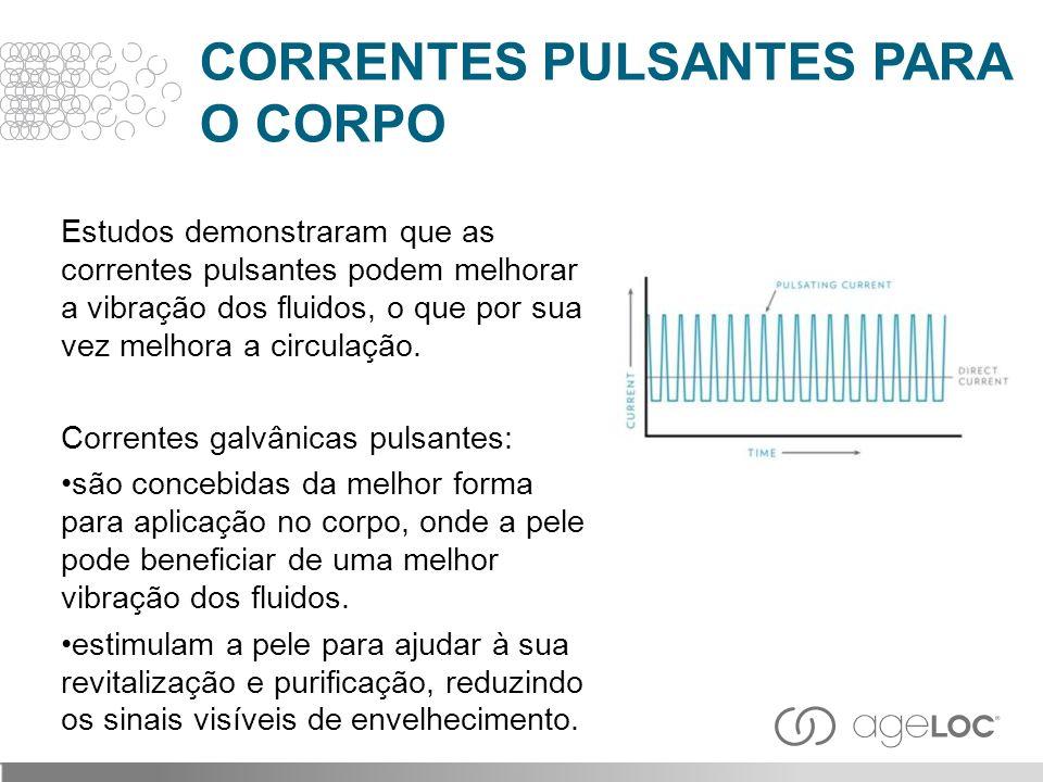 CORRENTES PULSANTES PARA O CORPO