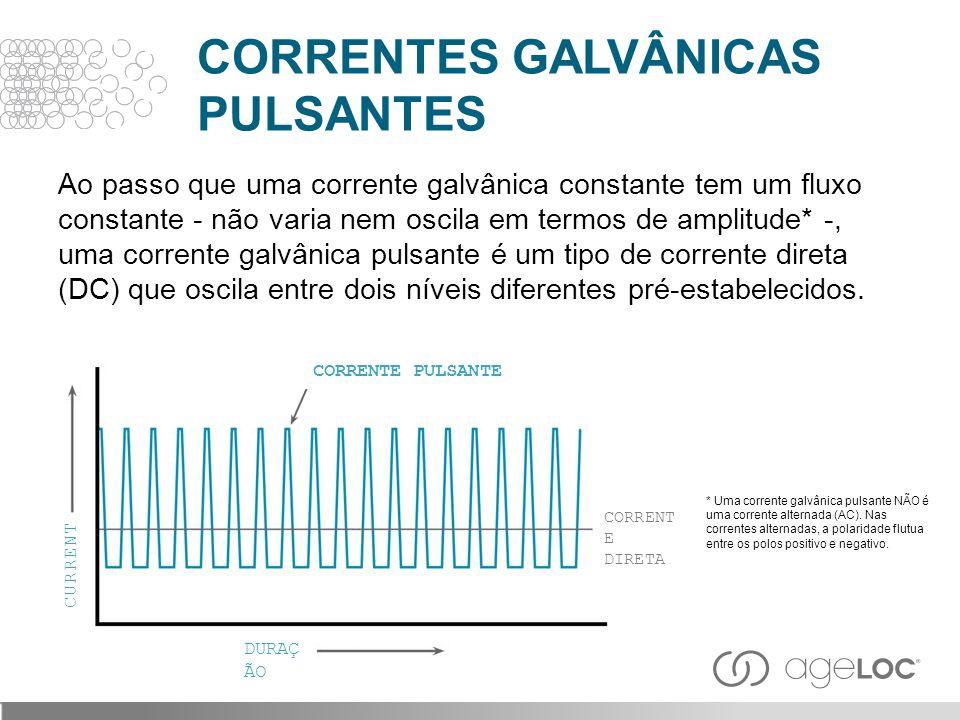 CORRENTES GALVÂNICAS PULSANTES