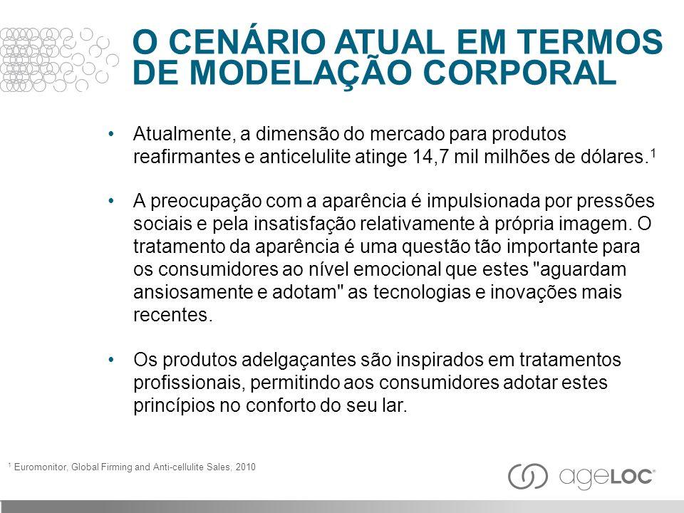 O CENÁRIO ATUAL EM TERMOS DE MODELAÇÃO CORPORAL