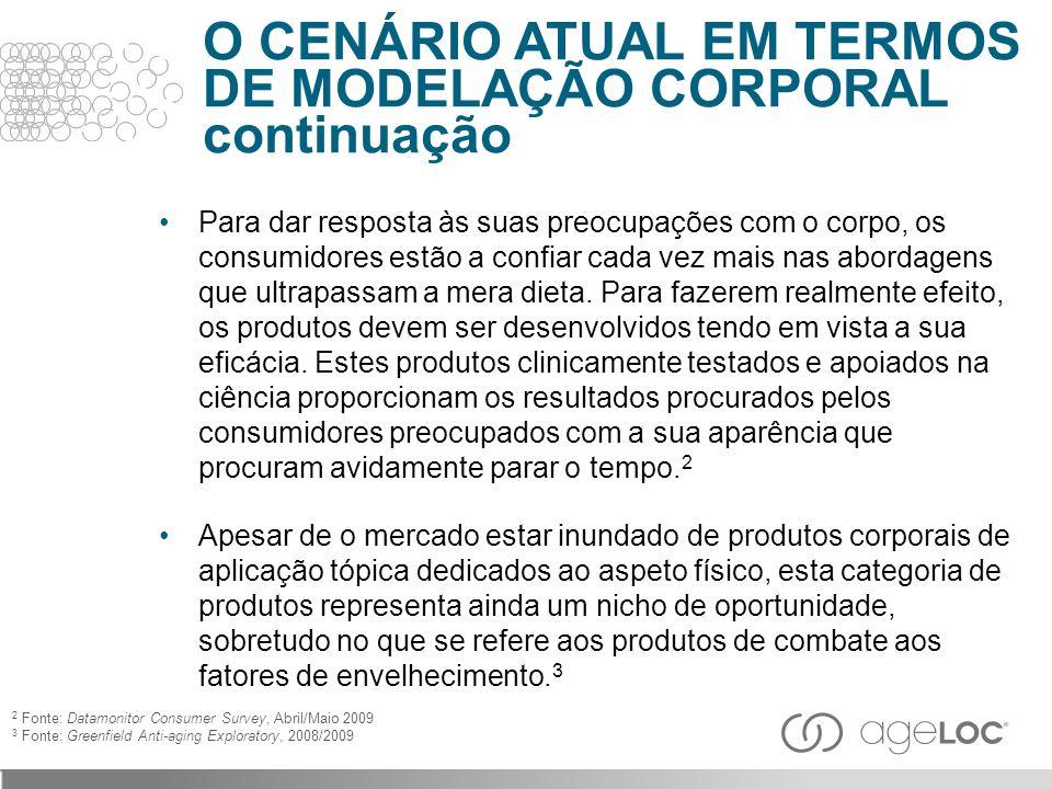 O CENÁRIO ATUAL EM TERMOS DE MODELAÇÃO CORPORAL continuação