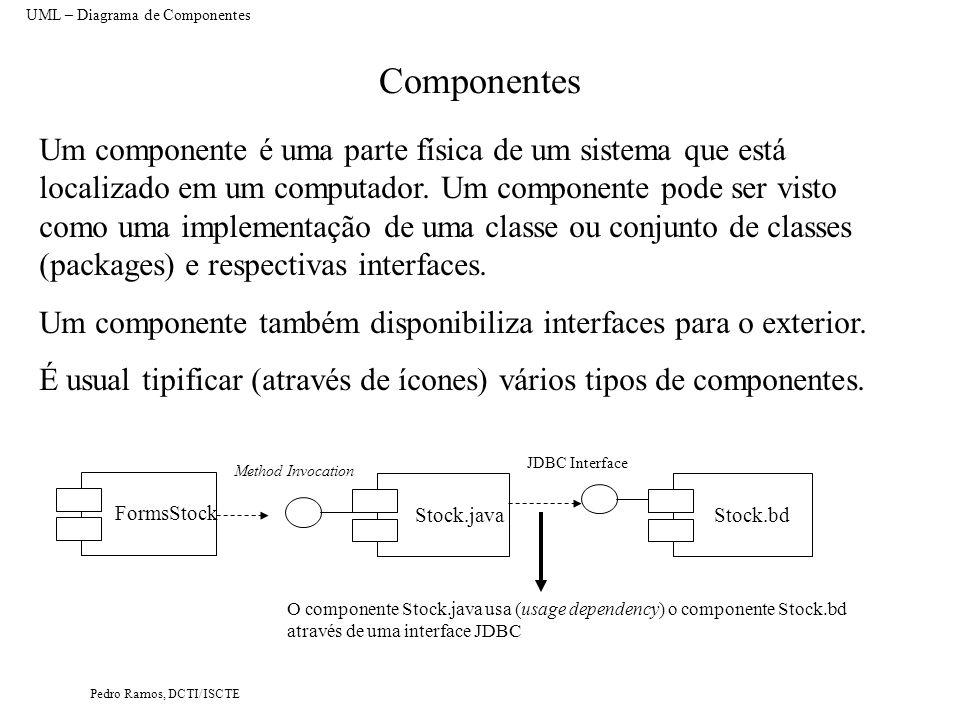 UML – Diagrama de Componentes