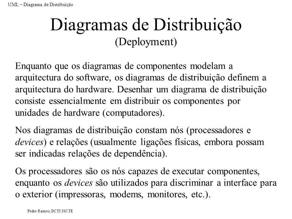 Diagramas de Distribuição (Deployment)
