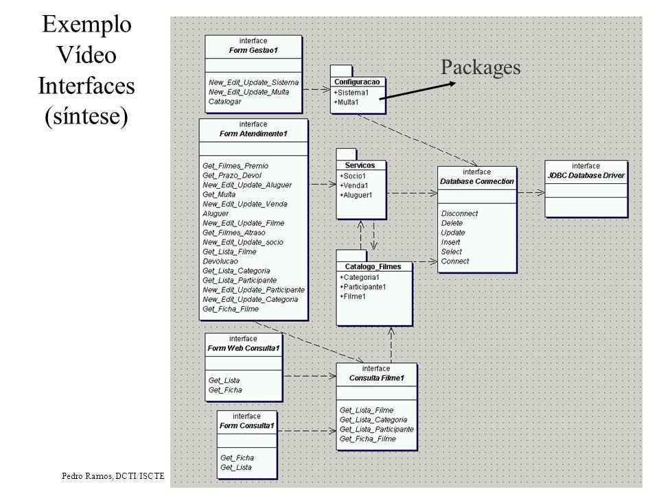Exemplo Vídeo Interfaces (síntese)