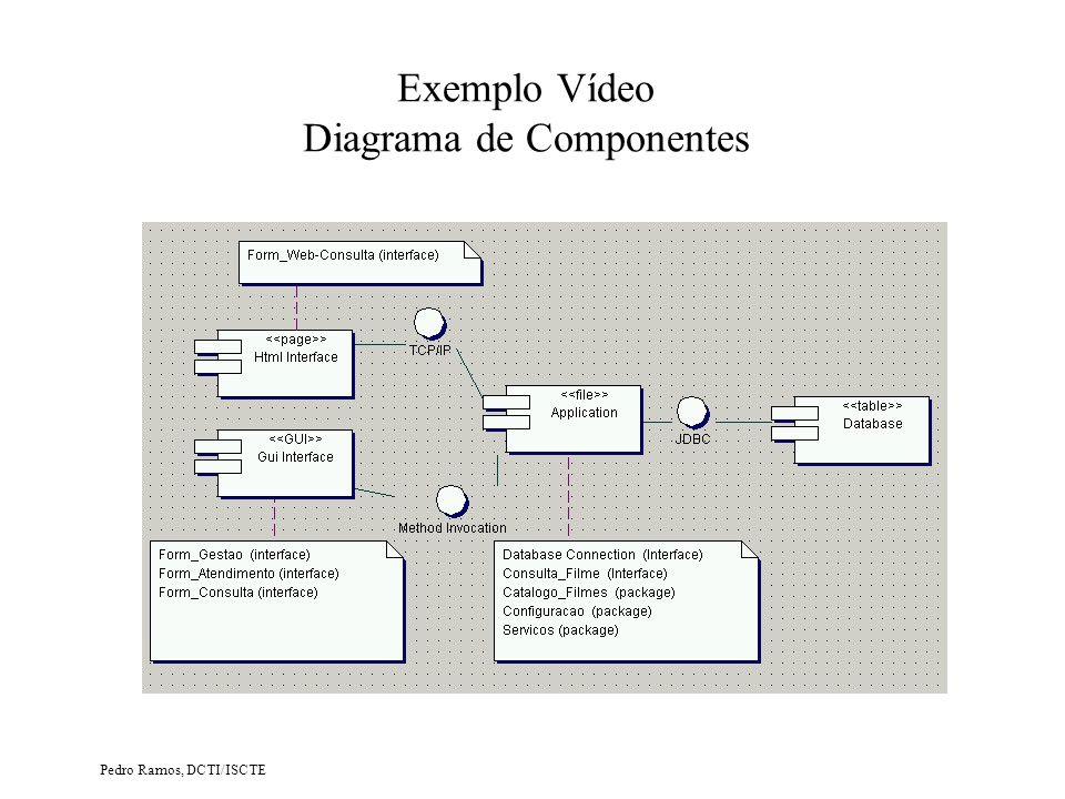 Exemplo Vídeo Diagrama de Componentes