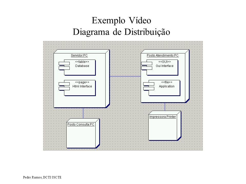 Exemplo Vídeo Diagrama de Distribuição